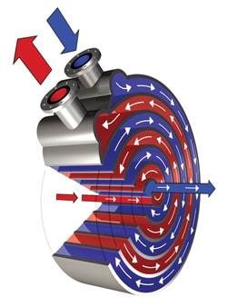 Спиральный теплообменник от термопром