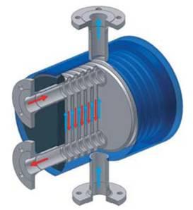 Полусварной теплообменник от термопром