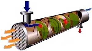 Расчет трубы для теплообменника Кожухотрубный испаритель WTK DFE 1300 Шахты